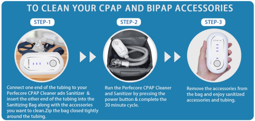 CleanFlash CPAP BiPAP Cleaner Sanitizer: Cleaning Your CPAP and BiPAP Accessories