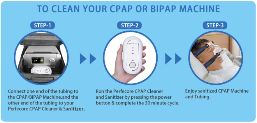 CleanFlash CPAP BiPAP Cleaner Sanitizer: Automated CPAP Machine Cleaning