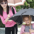 Special Umbrellas which protect from UVA rays