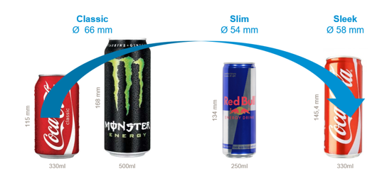Can sizes. Retail merchandising solutions for beverages