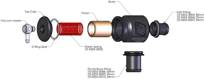 Turbosmart Kompact Plumb Back Blow Off Valve Component Specifications