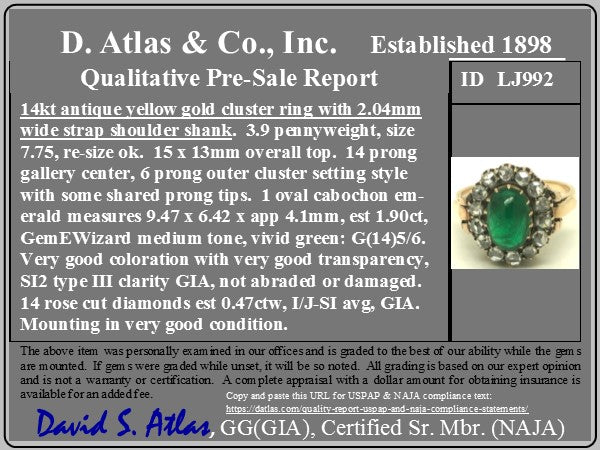 Victorian Emerald (AGL) and Diamond Cluster Ring
