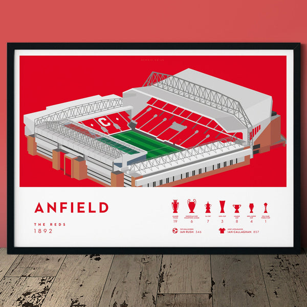 Liverpool FC, Anfield Print