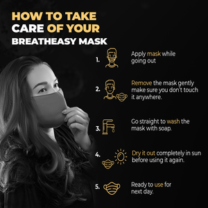 Indawo Breatheasy Premium Mask Set Of 2