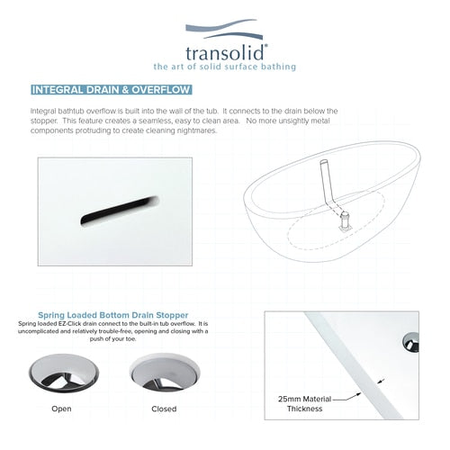 Transolid SMN6030-T4210 Milan Resin Stone 60-in Center Drain Freestanding Tub and Faucet Kit - BNGBath
