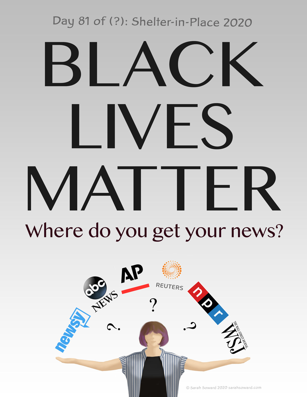 A woman on the bottom of the image holds her hands wide with question marks and news media logos over her head. BLACK LIVES MATTER Where do you get your news?  The news service logos spread out over my head in no particular order are  Newsy ABC News Associated Press Reuters (My fave!) NPR The Wall Street Journal
