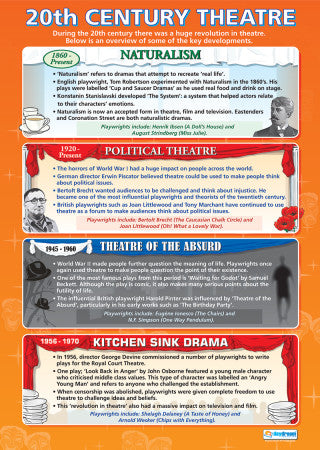 Bright Education Australia, Teacher Resources, Poster, A1 Poster, Music, Drama, Theatre, 20th Century Theatre, Acting, Techniques, Musical, Staging, Terms, Theatre History, Greek Theatre