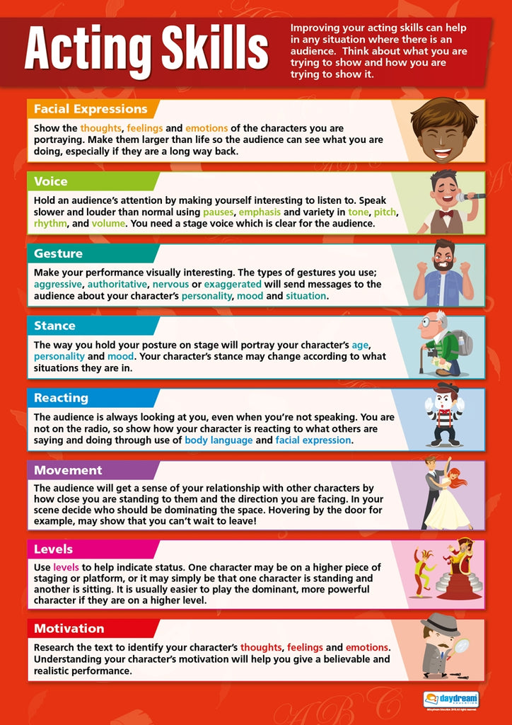 Bright Education Australia, Teacher Resources, Poster, A1 Poster, Music, Drama, Theatre, 20th Century Theatre, Acting, Techniques, Musical, Staging, Terms, Theatre History, Greek Theatre, Acting Skills