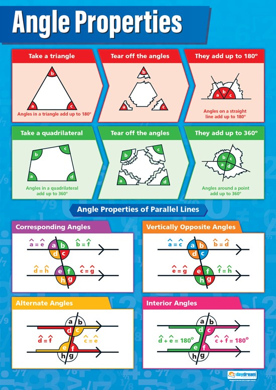 Bright Education Australia, Teacher Resources, Maths, Poster, A1 Poster, Angle Properties