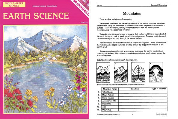 Earth Science, Science, Biology, Physics, Chemistry, Earth Science, Teaching Resources, Poster, Bright Education Australia