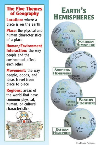 Bright Education Australia, Teacher Resources, Bookmark, Geography, Climate, Earth Science, 5 Themes of Geography