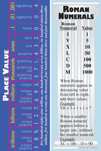 Bright Education Australia, Teacher Resources, Maths, Bookmarks, Place Value, Roman Numerals