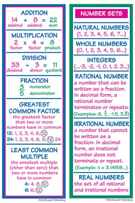Bright Education Australia, Teacher Resources, Maths, Bookmarks, Maths Terms, Number Sets