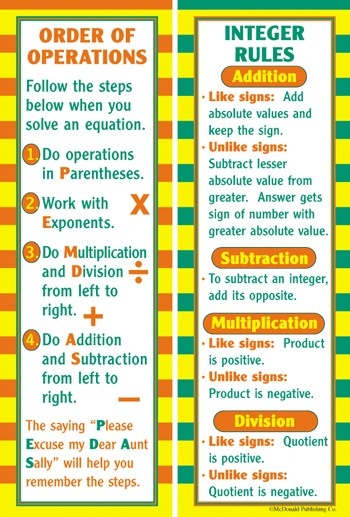 Bright Education Australia, Teacher Resources, Maths, Bookmarks, Pre Algebra, Order of Operations, Integer Rules
