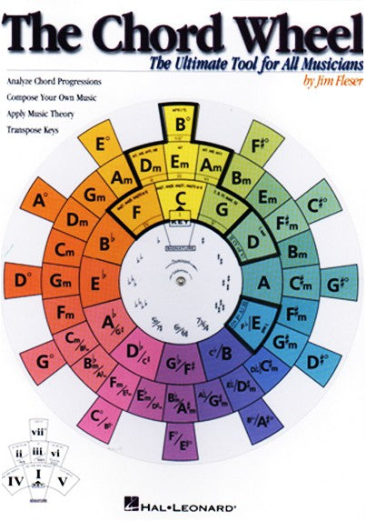 Bright Education Australia, Teacher Resources, Music, Book, The Chord Wheel