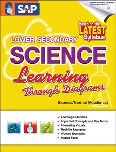 Science, Biology, Physics, Chemistry, Earth Science, Teaching Resources, Book, Bright Education Australia,Lower Secondary Science Learning Through Diagrams,
