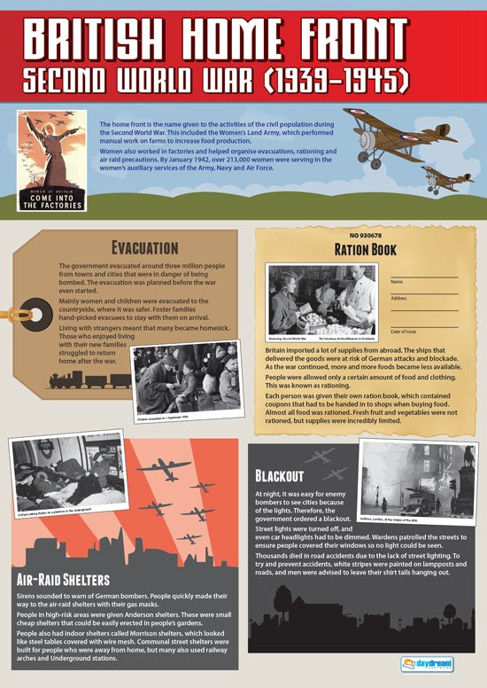 Bright Education Australia, Teacher Resources, Poster, A1 Poster, History, British Home Front, WW2, Second World War