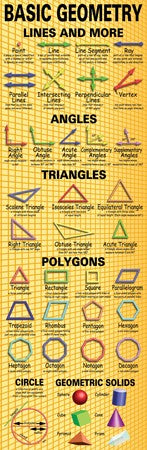 Bright Education Australia, Teacher Resources, Maths, Poster, A1 Poster, Basic Geometry, Lines, Angles, Triangles, Polygons, Circle, Geometric Solids, Colossal Poster