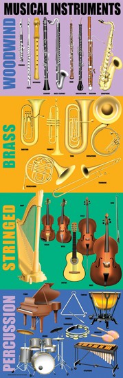 Bright Education Australia, Teacher Resources, Poster, Music, Music Basics, Musical Instruments, Woodwind, Brass, Strings, Percussion, Colossal Poster