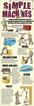 Simple Machines, Science, Biology, Physics, Chemistry, Earth Science, Teaching Resources, Poster, Bright Education Australia