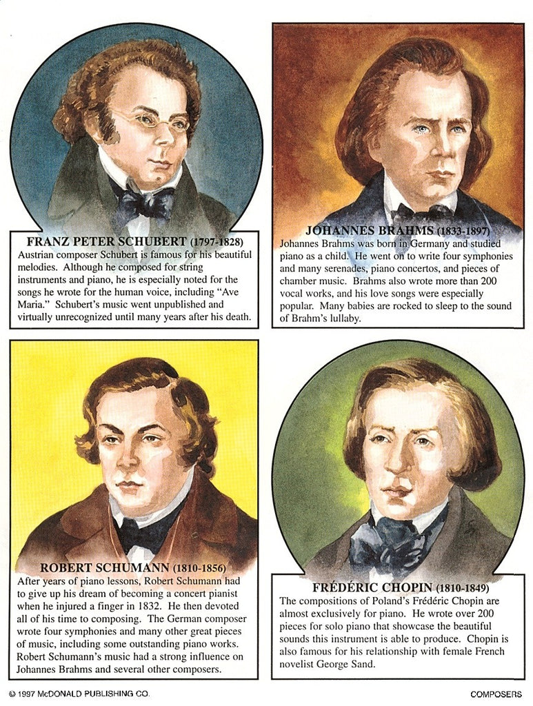 Bright Education Australia, Teacher Resources, Poster, Music, Composers, Tchaikovsky, Stravinsky, Bartok, Ellington, Bach, Haydn, Mozart, Beethoven, Schubert, Brahms, Schumann, Chopin