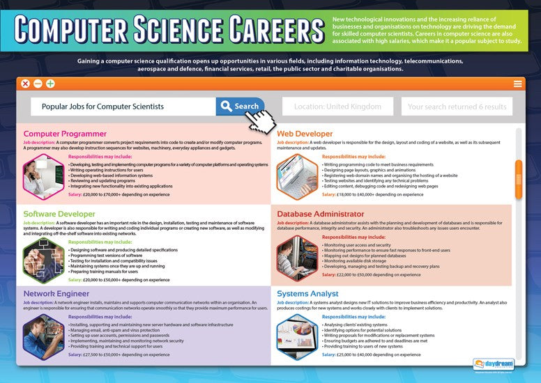 Computer Science,Science, Coding, Code, HTML, CPU, Algorithms, System Flow Charts, Binary Addition & Shifts, Denary, Pseudocode, Programming, Engineering, Electronics, Teaching Resources, Poster, Bright Education Australia