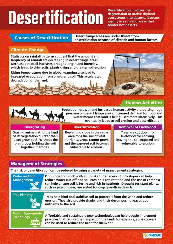 Bright Education Australia, Teacher Resources, Poster, A1 Poster, Geography, Biomes, Plants, Animals, Climate, Earth Science, Desertification, Climate Change