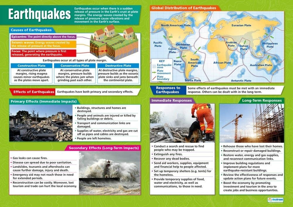 Bright Education Australia, Teacher Resources, Poster, A1 Poster, Geography, Biomes, Plants, Animals, Climate, Earth Science, Earthquakes
