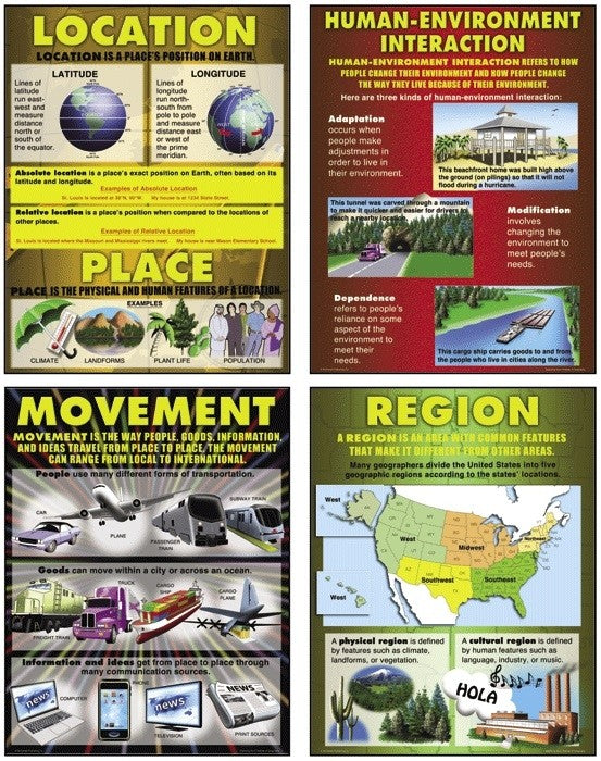 Bright Education Australia, Teacher Resources, Poster, Teaching Poster Set, Geography, Climate, Earth Science, Exploring the 5 Themes of Geography