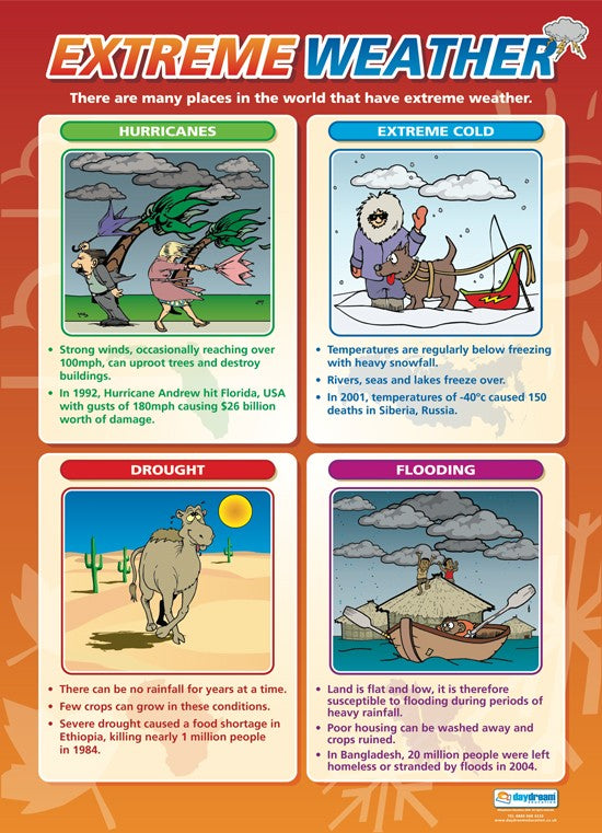 Bright Education Australia, Teacher Resources, Poster, A1 Poster, Geography, Biomes, Plants, Animals, Climate, Earth Science, Extreme Weather, Weather, Climate Change
