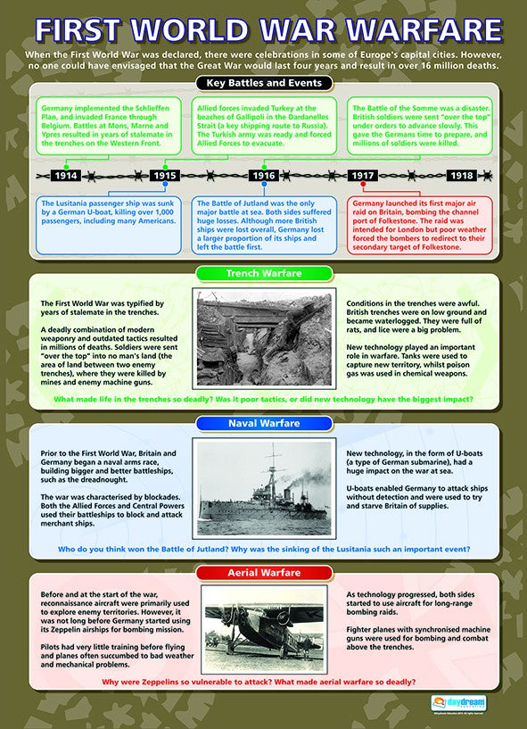 Bright Education Australia, Teacher Resources, Poster, A1 Poster, History, WW1, First World War Warfare, First World War