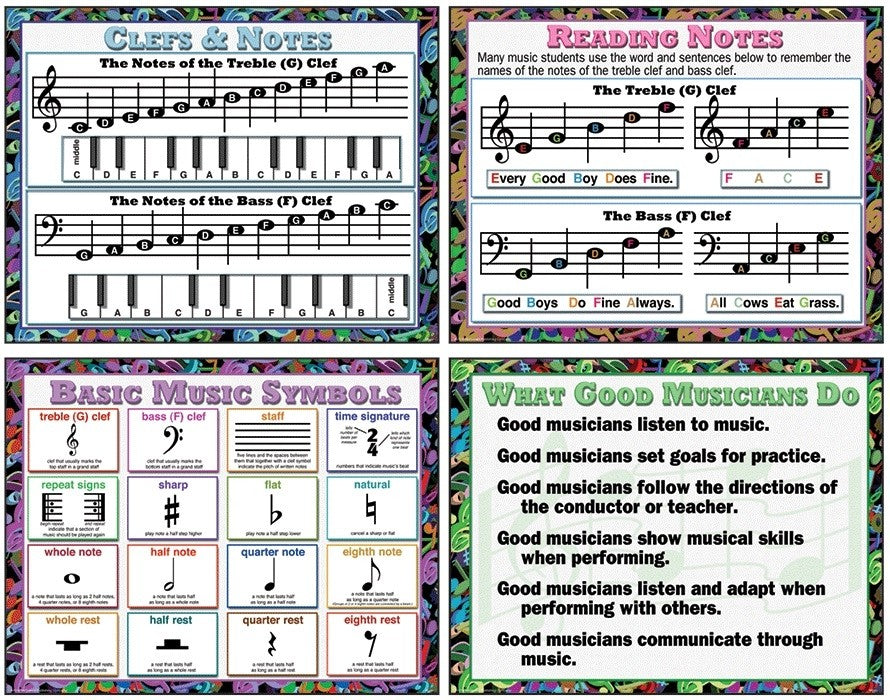 Bright Education Australia, Teacher Resources, Poster, Music, Teaching Poster Set, Clefs, Notes, Reading Notes, Basic Music Symbols, What Good Musicians Do