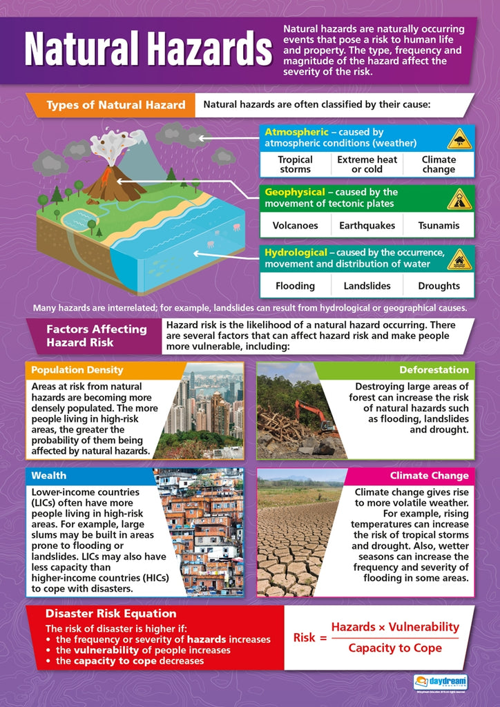 Bright Education Australia, Teacher Resources, Poster, A1 Poster, Geography, Climate, Earth Science, Living with Tectonic Hazards, Earthquakes, Volcanoes, Natural Hazards