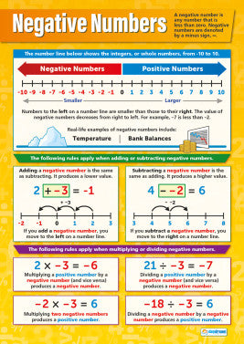 Bright Education Australia, Teacher Resources, Poster, A1 Poster, Maths, Negative Numbers, Adding, Subtracting, Multiplying, Dividing