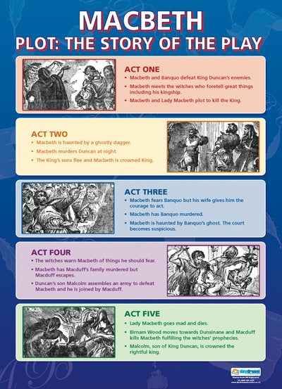 Macbeth Plot, Shakespeare, Bright Education Australia, A1 poster, English, School Materials