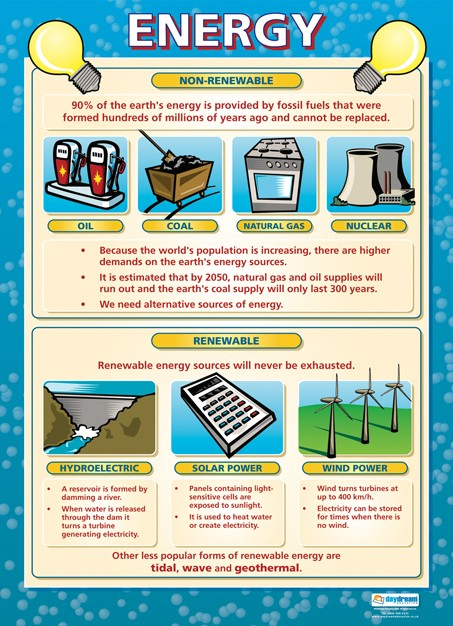 Bright Education Australia, Teacher Resources, Poster, A1 Poster, Geography, Biomes, Plants, Animals, Climate, Earth Science, Energy, Renewable Energy, Non Renewable Energy