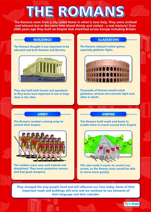 Bright Education Australia, Teacher Resources, Poster, A1 Poster, History, The Romans