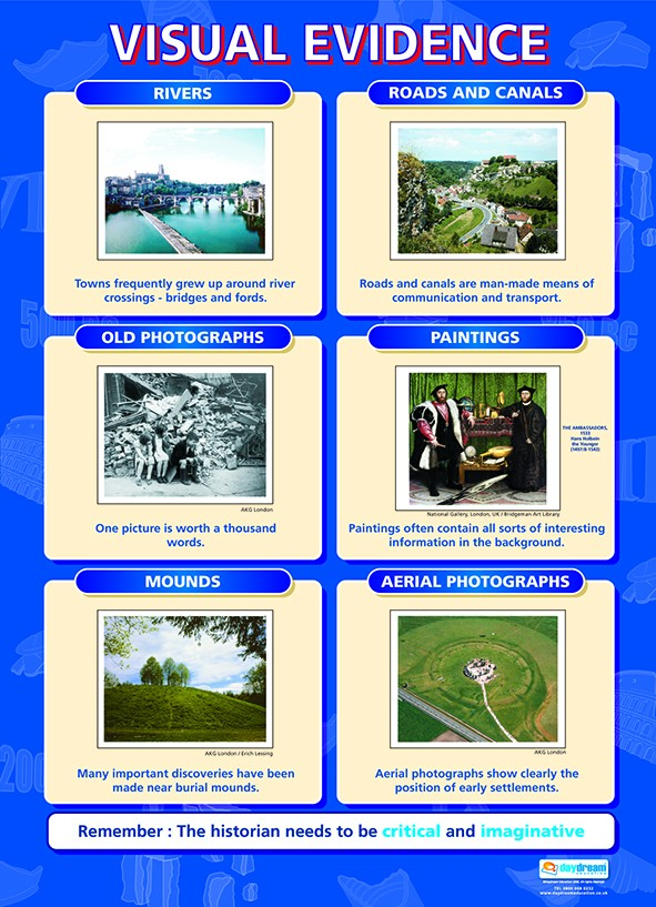 Bright Education Australia, Teacher Resources, Poster, A1 Poster, History, Visual Evidence, English, Journalism