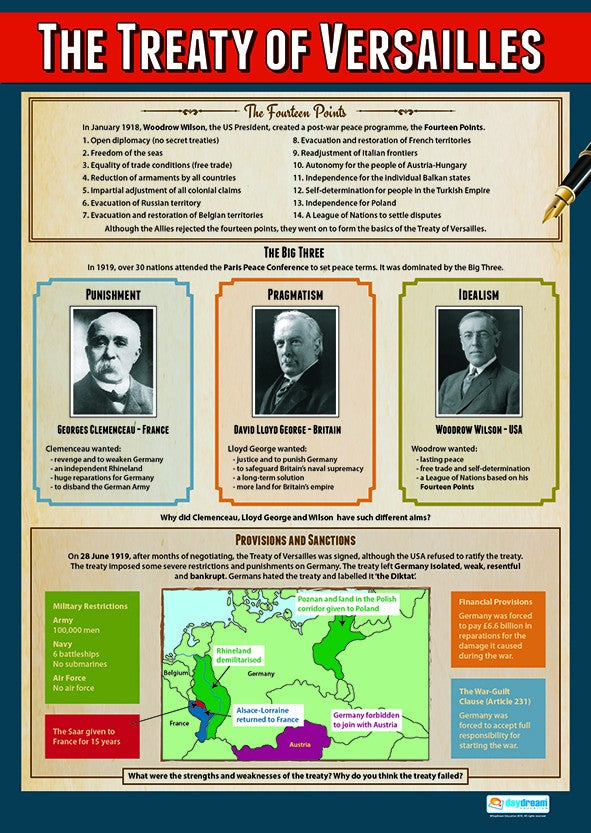 Bright Education Australia, Teacher Resources, Poster, A1 Poster, History, The Treaty of Versailles, First World War, WW1