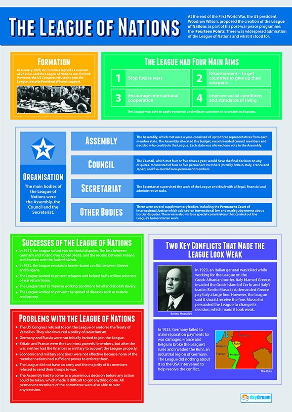 Bright Education Australia, Teacher Resources, Poster, A1 Poster, History, The League of Nations, First World War, WW1