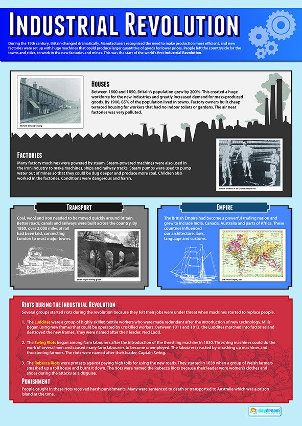 Bright Education Australia, Teacher Resources, Poster, A1 Poster, History, Industrial Revolution, British