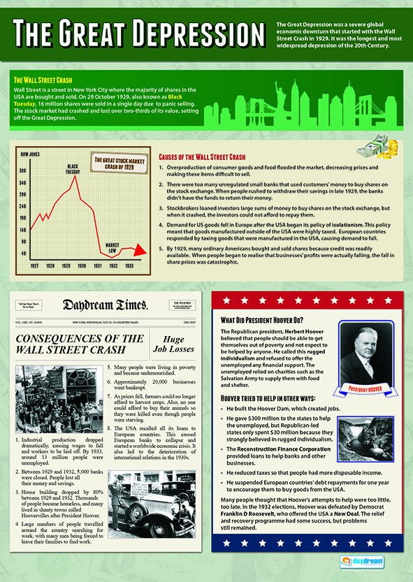 Bright Education Australia, Teacher Resources, Poster, A1 Poster, History, The Great Depression, American History