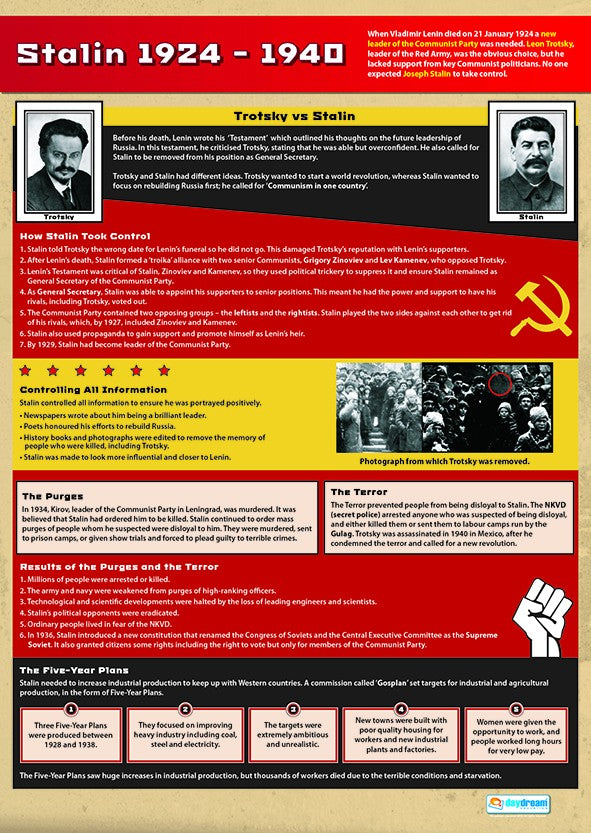 Bright Education Australia, Teacher Resources, Poster, A1 Poster, History, Stalin 1924-1940, Russian History
