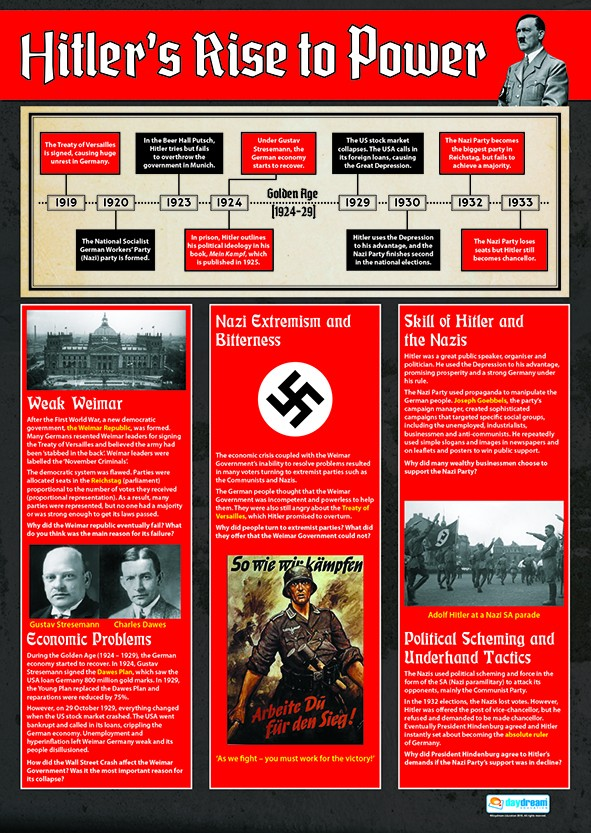Bright Education Australia, Teacher Resources, Poster, A1 Poster, History, WW2, Hitler's Rise to Power, Second World War, WW2