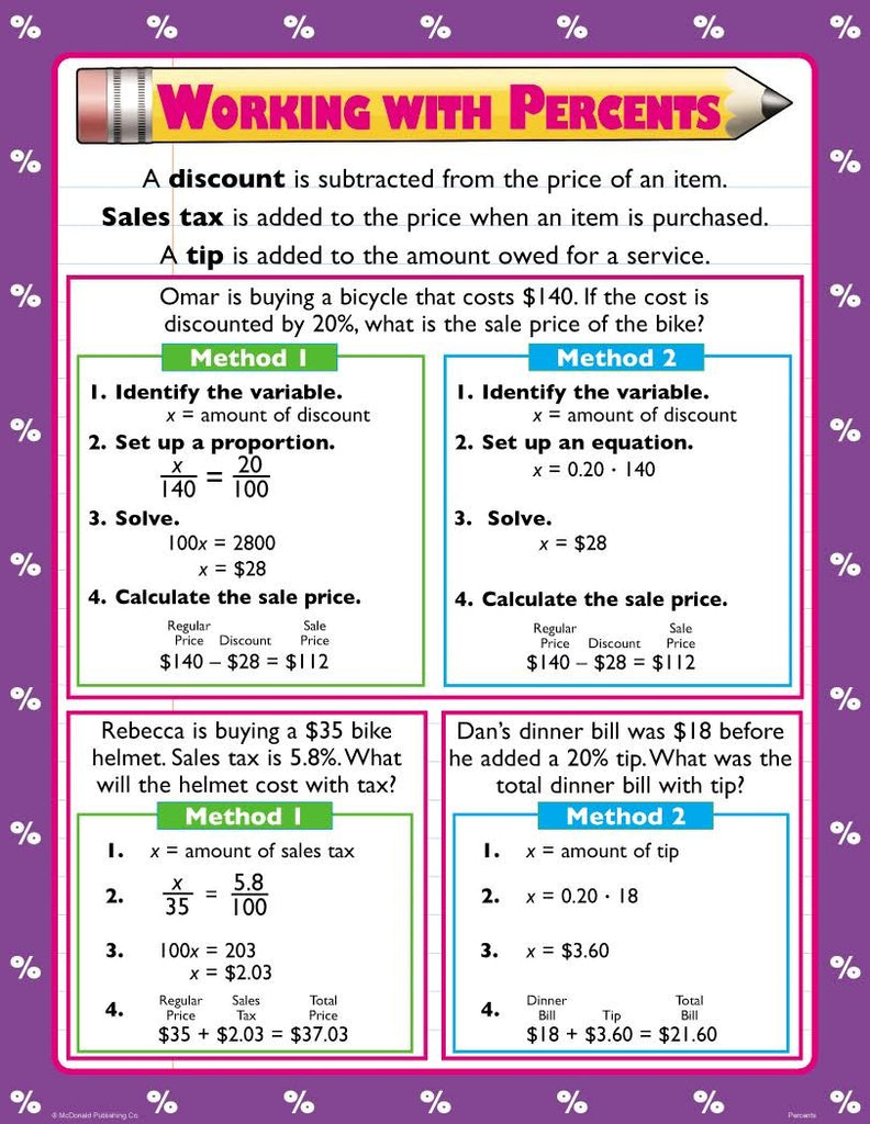 Bright Education Australia, Teacher Resources, Maths, Poster, Percents, Fractions, Decimals, Problems, Teaching Poster Set