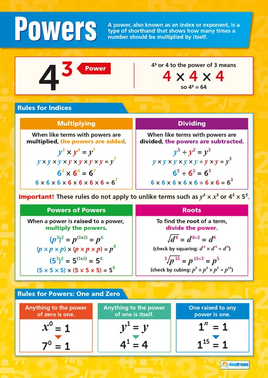 Bright Education Australia, Teacher Resources, Maths, Poster, A1 Poster, Powers, Multiplying, Dividing, Powers of Powers, Roots