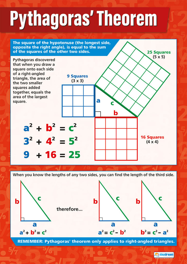 Bright Education Australia, Teacher Resources, Maths, Poster, A1 Poster, Addition, Subtraction, Pythagoras' Theorem