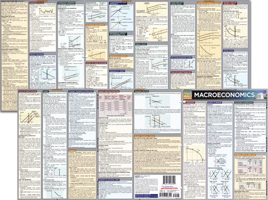 Macroeconomics Quick Study Guide, Accounting, Finance, Quantitative Data, Financial Data, Market Share, Market Growth, Marketing, A1 Poster, Economics, Business, Teaching Resources, Book, Bright Education Australia