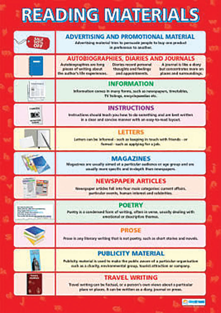 Reading Materials, Bright Education Australia, A1 poster, Writing, English, School Materials