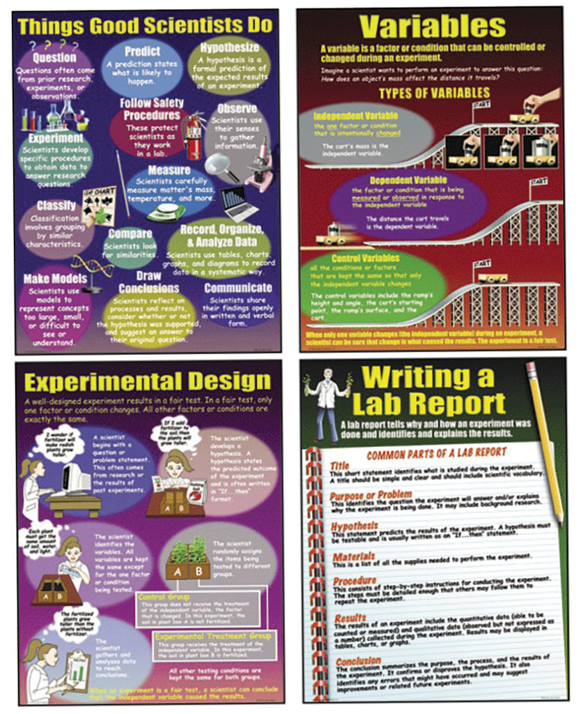Science Lab Topics, Science, Biology, Physics, Chemistry, Earth Science, Teaching Resources, Poster, Bright Education Australia
